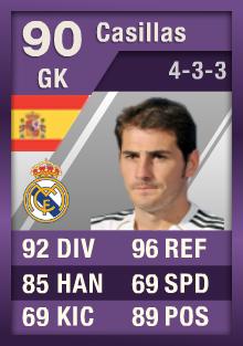 FIFA Ultimate Team Cartão Roxo - Iker Casillas