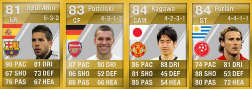 FIFA Ultimate Team: Transferências de Verão 2012