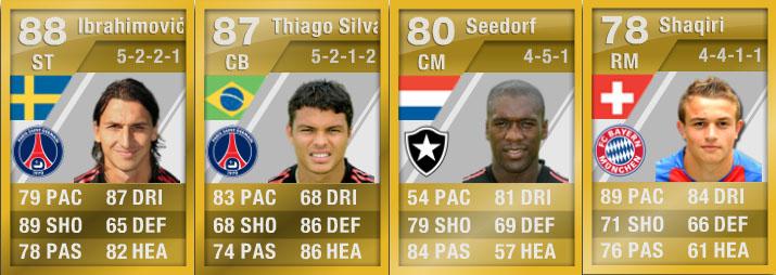 FIFA Ultimate Team: Transferências de Verão 2012 (Parte 2)