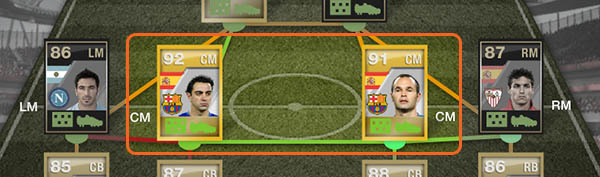Termos e Abreviaturas FIFA Ultimate Team - CM
