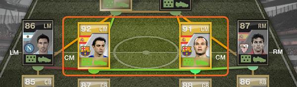Termos e Abreviaturas FIFA Ultimate Team - CM