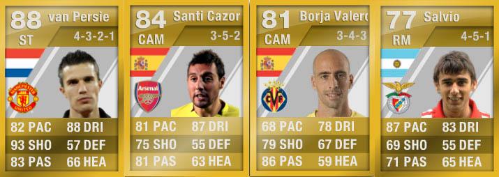 FIFA Ultimate Team Summer Transfers 2012