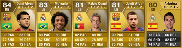 FIFA 13 Ultimate Team - Liga BBVA Right/Left Back