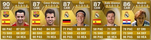 FIFA 13 Ultimate Team - Liga BBVA Center Midfielders