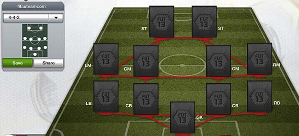 FIFA 13 Ultimate Team Formations - 4-4-2