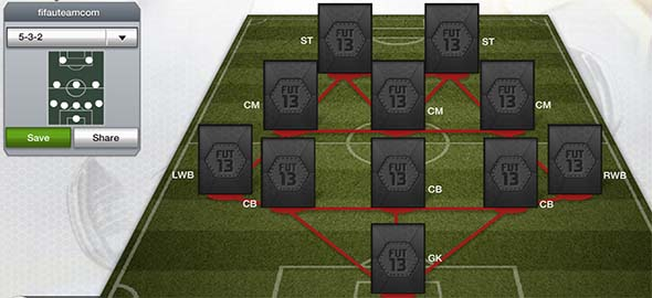 FIFA 13 Ultimate Team Formations - 5-3-2