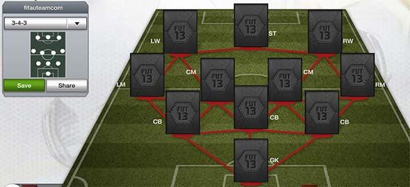 FIFA 13 Ultimate Team Formations - 3-4-3