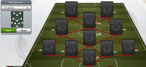 FIFA 13 Ultimate Team Formations - 4-1-2-1-2