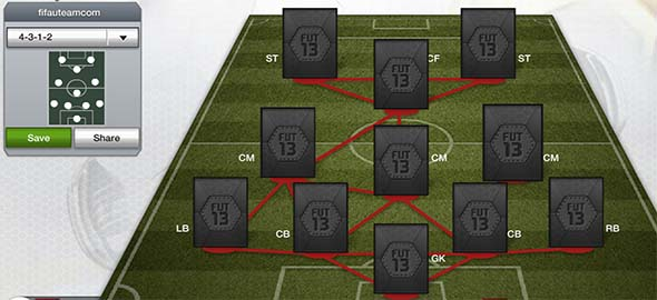 FIFA 13 Ultimate Team Formations - 4-3-1-2