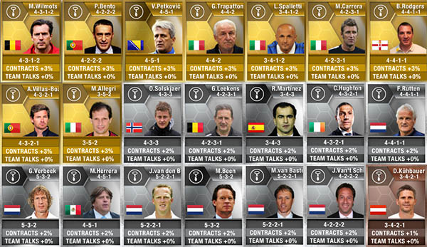 FIFA 13 Ultimate Team - Hired Managers