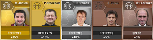 FIFA 13 Ultimate Team Staff - GK Coaches