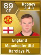 Os Jogadores Mais Caros de FIFA 13 Ultimate Team