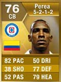 Equipas mais Rápidas de FIFA 13 Ultimate Team