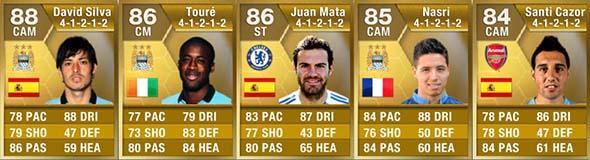 FIFA 13 Ultimate Team - Barclays PL Center Midfielders