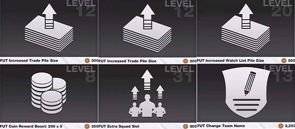 EASFC Catalogue Items for FIFA 13 Ultimate Team