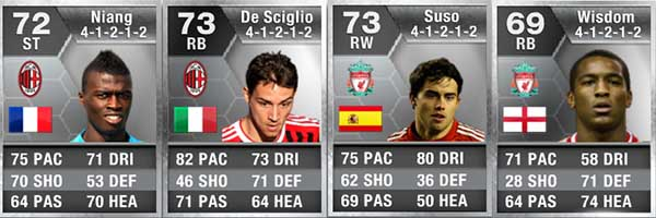 FIFA 13 Ultimate Team Youth Players