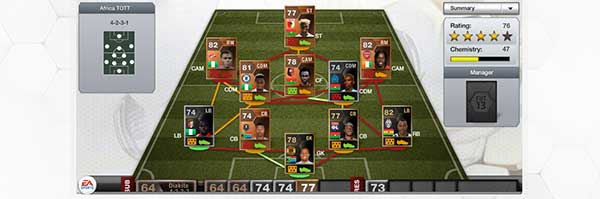 Team of the Tournament da CAN 2013 em FIFA 13 Ultimate Team