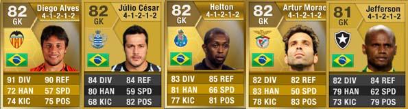FIFA 13 Ultimate Team - Equipa de Brasileiros