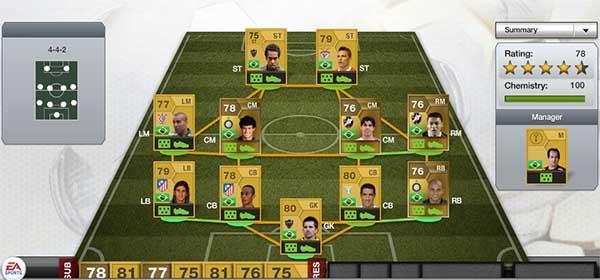 Equipa FIFA 13 Ultimate Team de Brasileiros - Orçamento 6k Coins