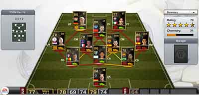 FIFA 13 Ultimate Team - Team of the Week 14 (TOTW 14)