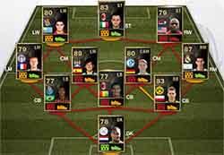 FIFA 13 Ultimate Team - Team of the Week 19 (TOTW 19)