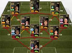 FIFA 13 Ultimate Team - Team of the Week 24 (TOTW 24)