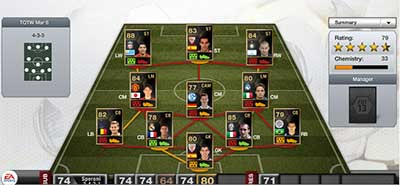 FIFA 13 Ultimate Team - Team of the Week 25 (TOTW 25)