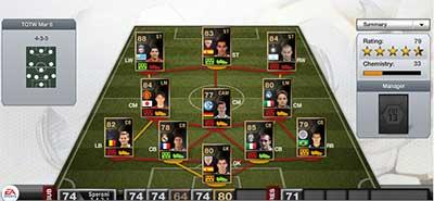 FIFA 13 Ultimate Team - Team of the Week 25 (TOTW 25)