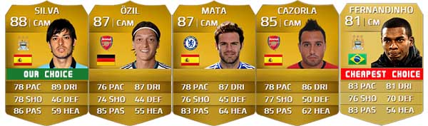 Guia da Barclays Premier League para FIFA 14 Ultimate Team - CM e CAM