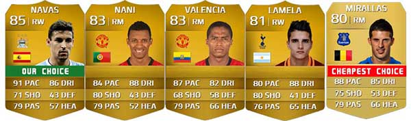 Guia da Barclays Premier League para FIFA 14 Ultimate Team - RM, RW e RF