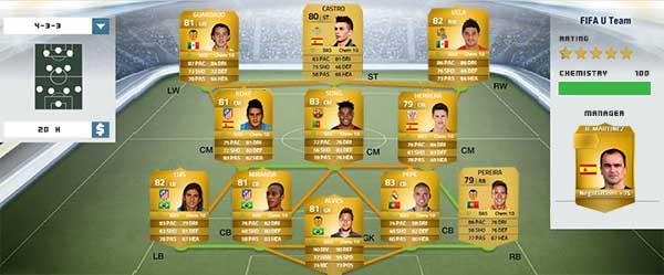 Guia da Liga BBVA para FIFA 14 Ultimate Team