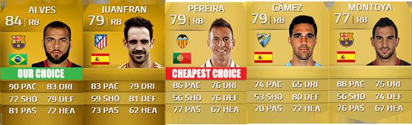 Guia da Liga BBVA para FIFA 14 Ultimate Team - RB