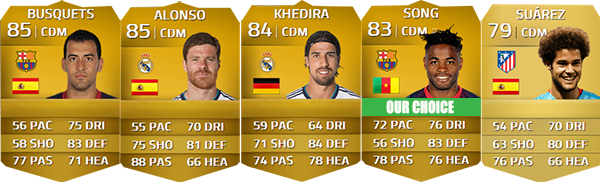 Guia da Liga BBVA para FIFA 14 Ultimate Team - CDM