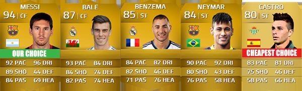 Guia da Liga BBVA para FIFA 14 Ultimate Team - CF e ST