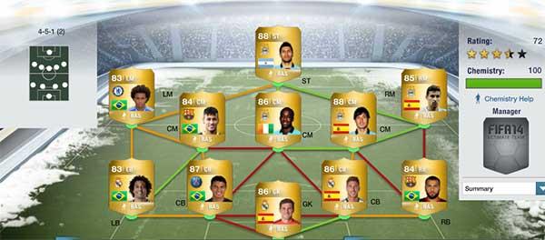 MY FUT 14 - Diário do Meu Clube em FIFA 14 Ultimate Team