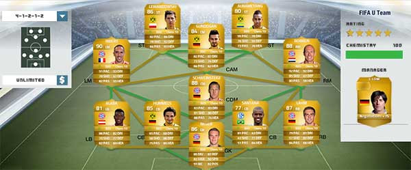 Guia da Bundesliga para FIFA 14 Ultimate Team