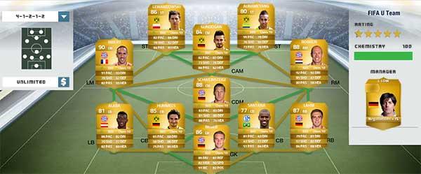 Guia da Bundesliga para FIFA 14 Ultimate Team