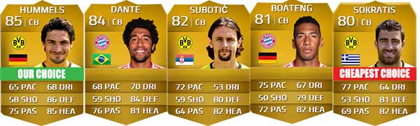 Guia da Bundesliga para FIFA 14 Ultimate Team - CB