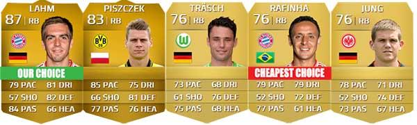 Guia da Bundesliga para FIFA 14 Ultimate Team - RB
