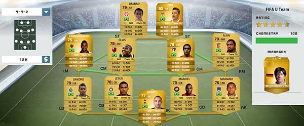 Guia de Brasileiros para FIFA 14 Ultimate Team