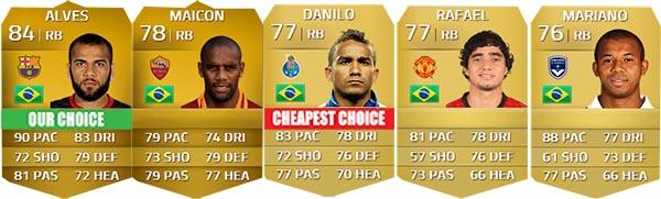Guia de Brasileiros para FIFA 14 Ultimate Team - RB