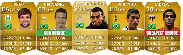 Guia de Brasileiros para FIFA 14 Ultimate Team - CM e CAM