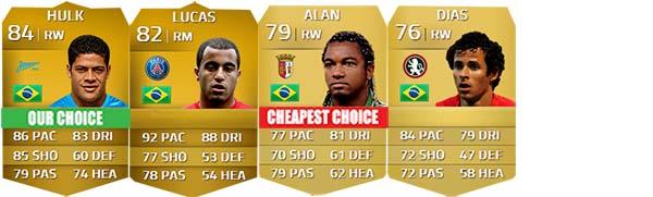Guia de Brasileiros para FIFA 14 Ultimate Team - RM, RW e RF