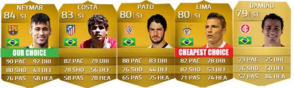 Guia de Brasileiros para FIFA 14 Ultimate Team - CF e ST
