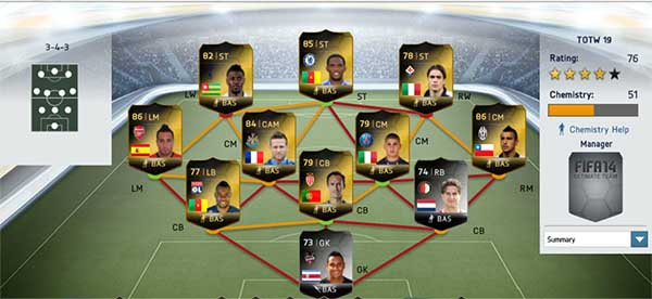 Equipa da Semana 19 - Todas as TOTW de FIFA 14 Ultimate Team
