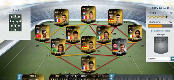 Equipa da Semana 20 - Todas as TOTW de FIFA 14 Ultimate Team
