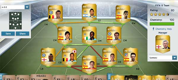 Guia do Rating da Equipa em FIFA 14 Ultimate Team
