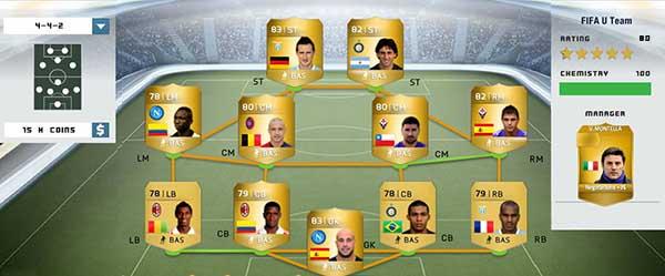 Guia da Serie A para FIFA 14 Ultimate Team