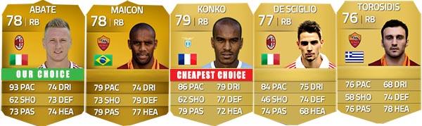 Guia da Serie A para FIFA 14 Ultimate Team - RB
