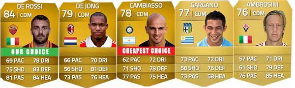 Guia da Serie A para FIFA 14 Ultimate Team - CDM